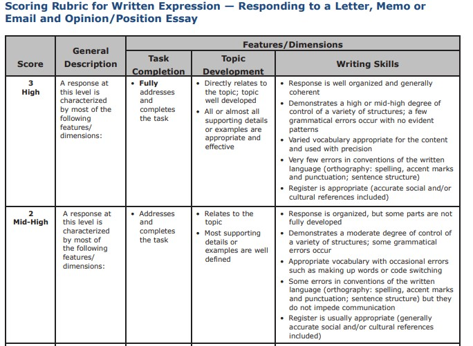 Email and Essay Rubric