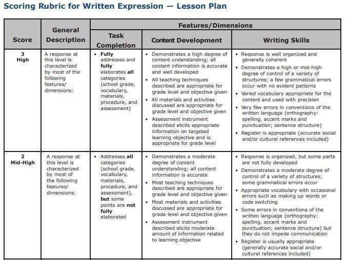 Lesson Plan Rubric